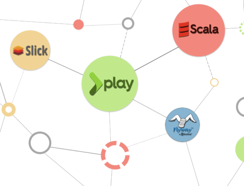 Webservices mit dem Play Framework, Slick und Flyway in Scala