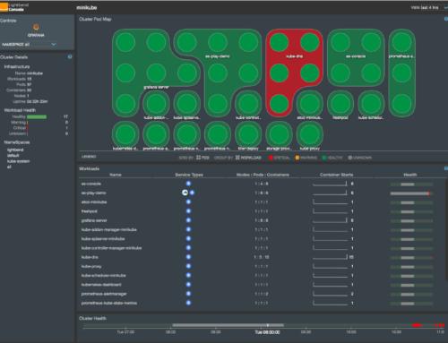 Monitoring und Tracing für Akka Anwendungen unter Kubernetes